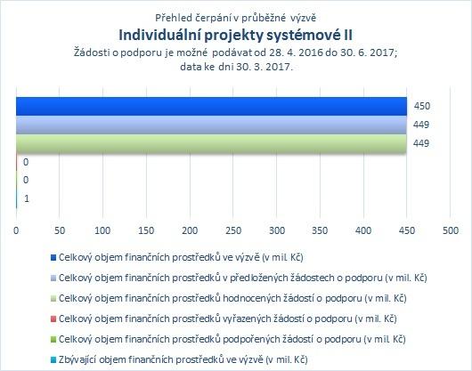 IPS II.jpg