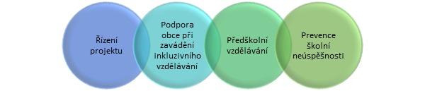 Obrázek KPSVL.png