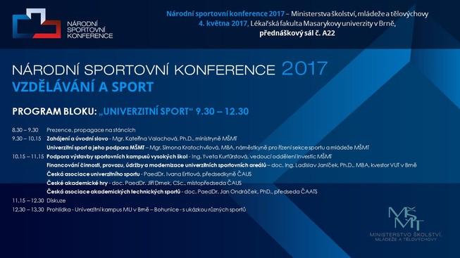 Univerzitni_sport