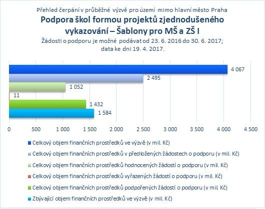 Šablony pro MŠ a ZŠ I_mimo Prahu.jpg