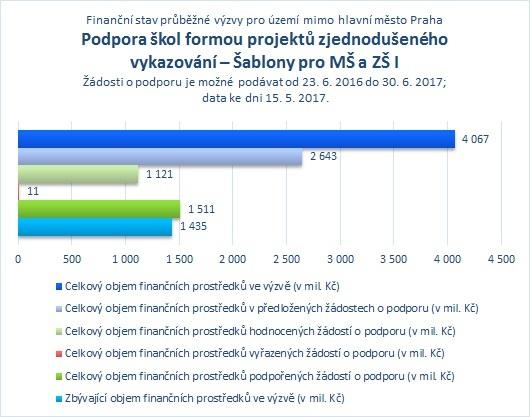 Šablony pro MŠ a ZŠ_mimo Prahu_.jpg