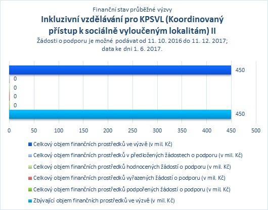 Inkluzivní vzdělávání pro KPSVL II_06.jpg
