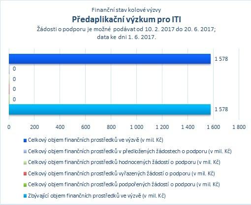 Předaplikační výzkum pro ITI_06.jpg