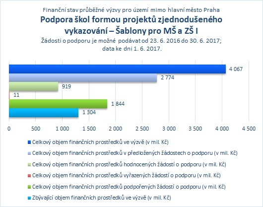 Šablony pro MŠ a ZŠ_mimo Prahu_06.jpg