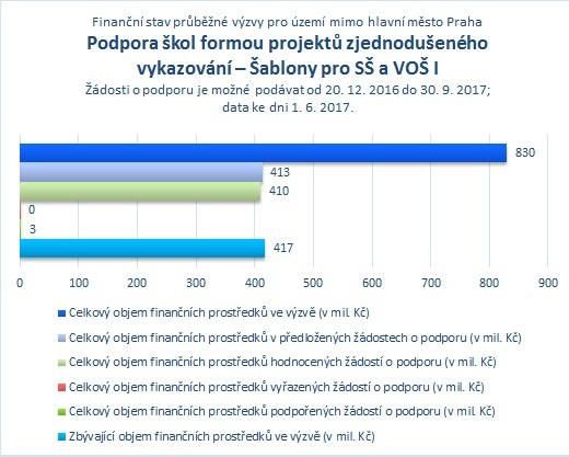 Šablony pro SŠ a VOŠ_mimo Prahu_06.jpg
