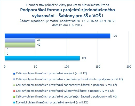 Šablony pro SŠ a VOŠ_Praha_06.jpg