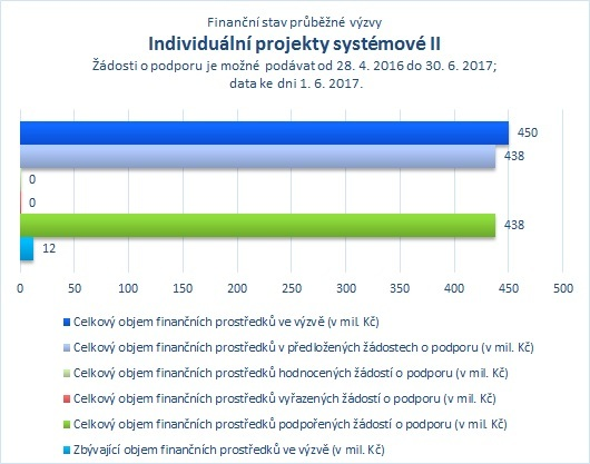Individuální projekty systémové II_06.jpg