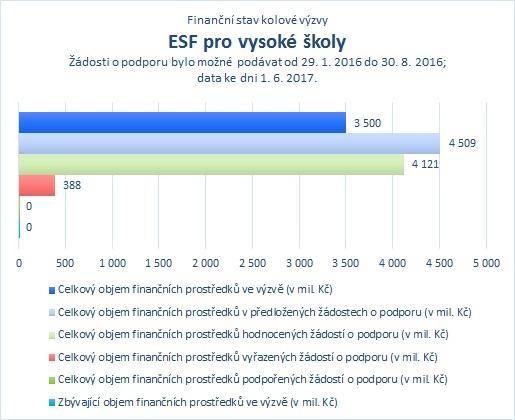 ESF pro vysoké školy_06.jpg