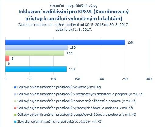 Inkluzivní vzdělávání pro KPSVL_06.jpg