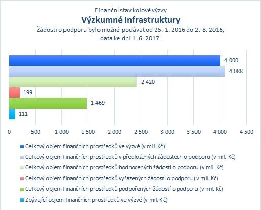 Výzkumné infrastruktury_06.jpg
