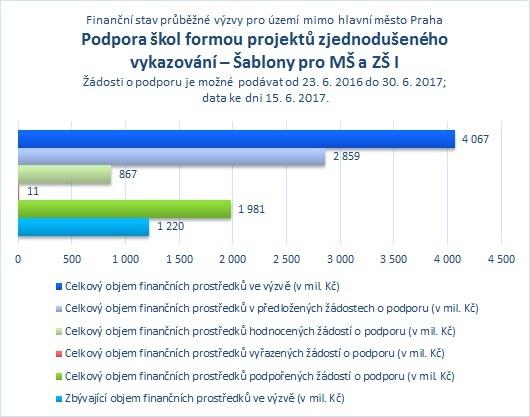 Šablony pro MŠ a ZŠ_mimo Prahu.jpg