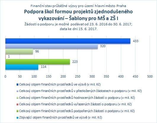 Šablony pro MŠ a ZŠ_Praha.jpg
