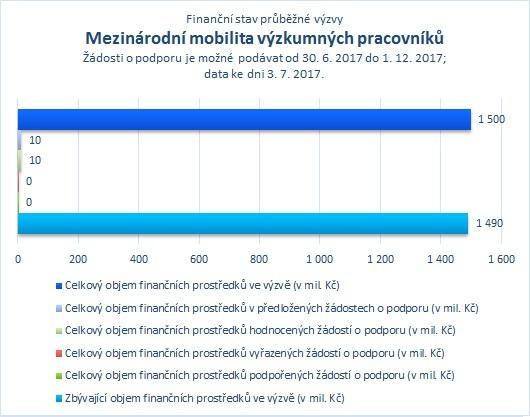 Mezinárodní mobilita výzkumných pracovníků_07.jpg