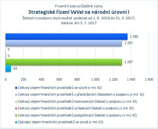 Strategické řízení VaVaI na národní úrovni I_07.jpg