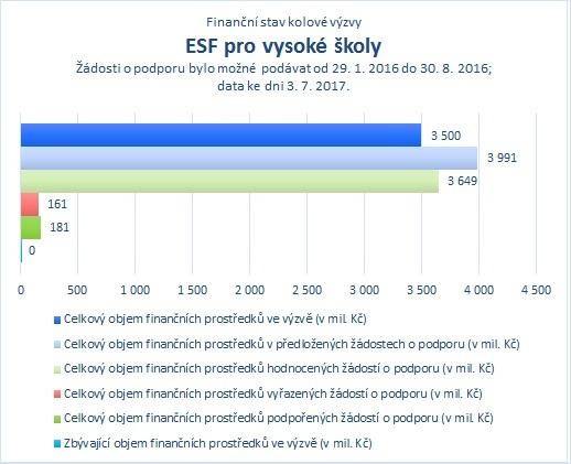 ESF pro vysoké školy_07.jpg