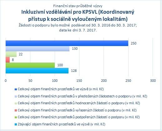 Inkluzivní vzdělávání pro KPSVL_07.jpg