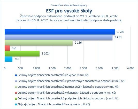 ESF pro vysoké školy_.jpg