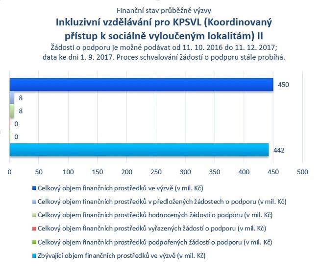 Inkluzivní vzdělávání pro KPSVL II_.jpg