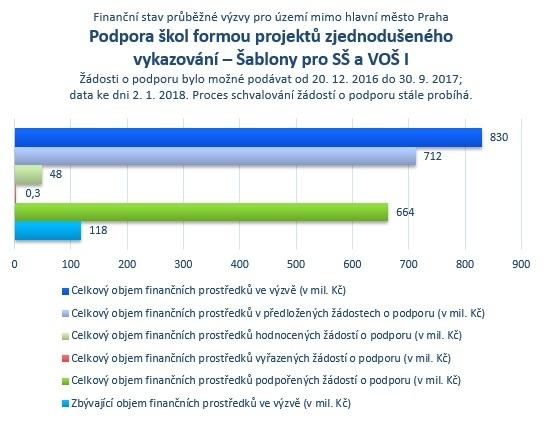 Šablony pro SŠ a VOŠ I_mimo Prahu_.jpg