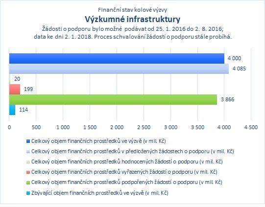 Výzkumné infrastruktury_.jpg
