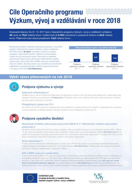 msmt_cile_opvvv_2018_a4-page-001.jpg