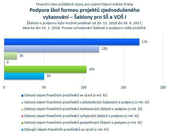 Šablony pro SŠ a VOŠ I_Praha.jpg