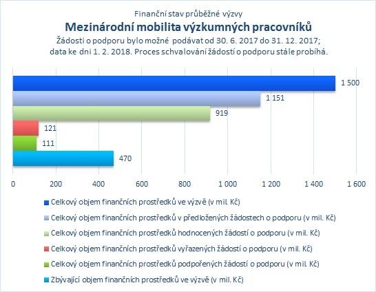 Mezinárodní mobilita .jpg