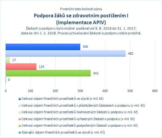 Podpora žáků se zdravotním postižením_APIV.jpg
