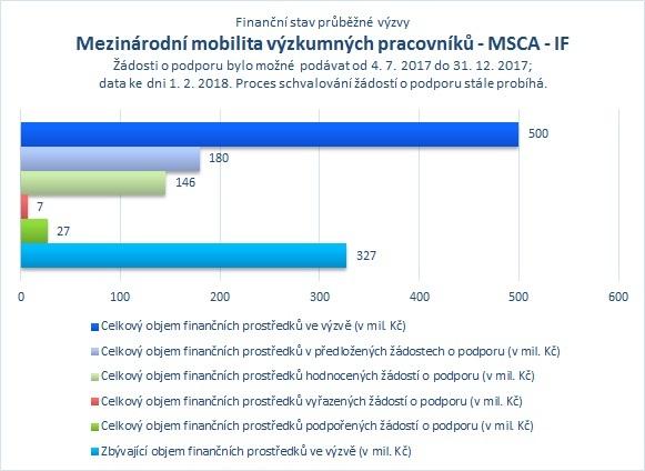 Mezinárodní mobilita_MSCA IF .jpg