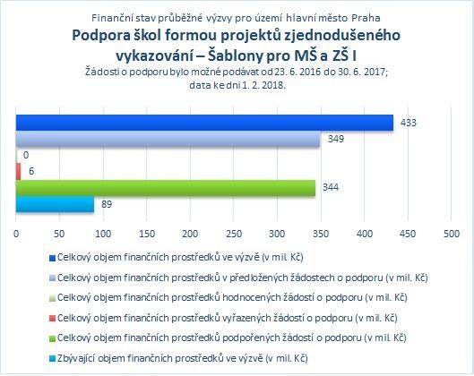 Šablony pro MŠ a ZŠ I_Praha.jpg