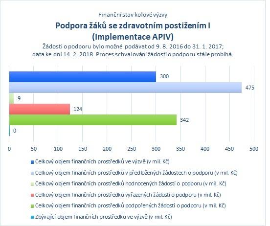 Podpora žáků se zdravotním postižením_APIV_.jpg