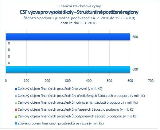 ESF_Strukturálně postižené regiony_.jpg