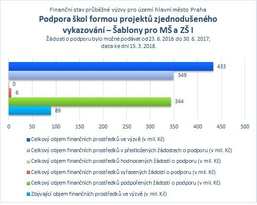 Šablony pro MŠ a ZŠ I_Praha_.jpg