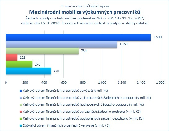 Mezinárodní mobilita_.jpg