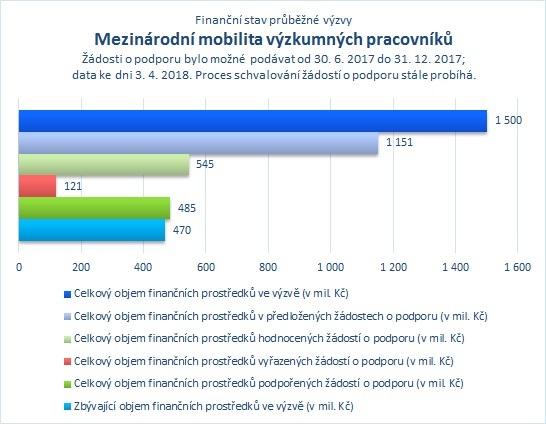 Mezinárodní mobilita.jpg