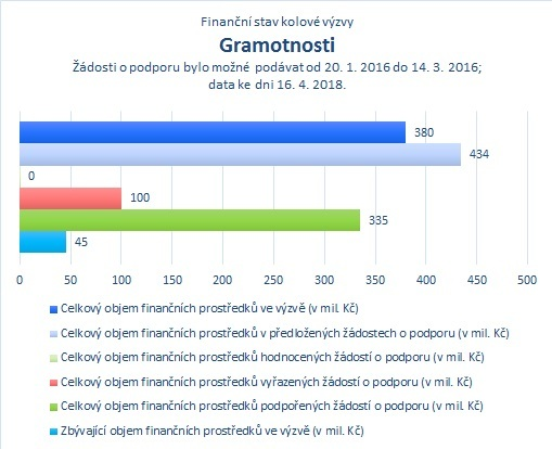 Gramotnosti_.jpg