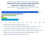 Podpora škol formou projektů zjednoduš. vykazování - Šablony pro MŠ a ZŠ I Praha.png
