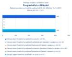 Pregraduální vzdělávání.png