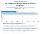 Rozvoj výzkumně zaměřených studijních programů.png