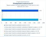 Předaplikační výzkum pro ITI.jpg