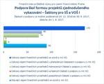 Šablony pro SŠ a VOŠ_Praha.jpg