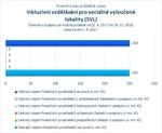 Inkluzivní vzdělávání pro sociálně vyloučené lokality_.jpg