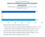 Inkluzivní vzdělávání pro sociálně vyloučené lokality.jpg