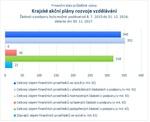 Krajské akční plány rozvoje vzdělávání_.jpg