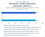 Mezinárodní mobilita_MSCA IF II_.jpg