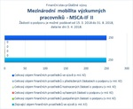 Mezinárodní mobilita_MSCA IF II.jpg