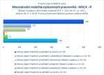 Mezinárodní mobilita_MSCA IF.jpg
